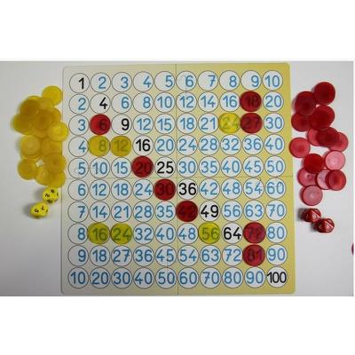 Joc matematic - Inmultirea
