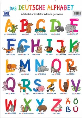 Plansa. Alfabetul animalelor in limba germana
